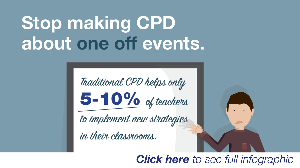 traditional teacher cpd